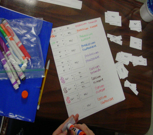 Cut and Paste Making Compounds